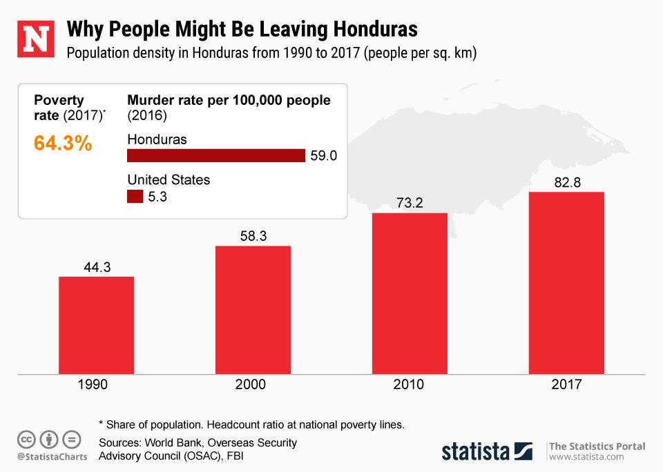 20181023_Honduras