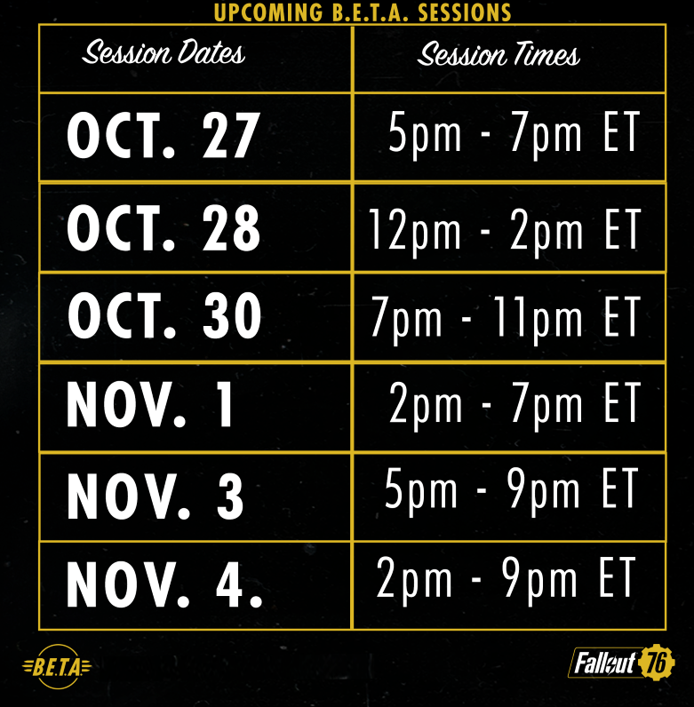 Fallout 76\u0027 Beta Dates and Times Announced By Bethesda: When Can You