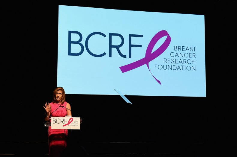 Breast Cancer Research Foundation New York Symposium and Awards Luncheon