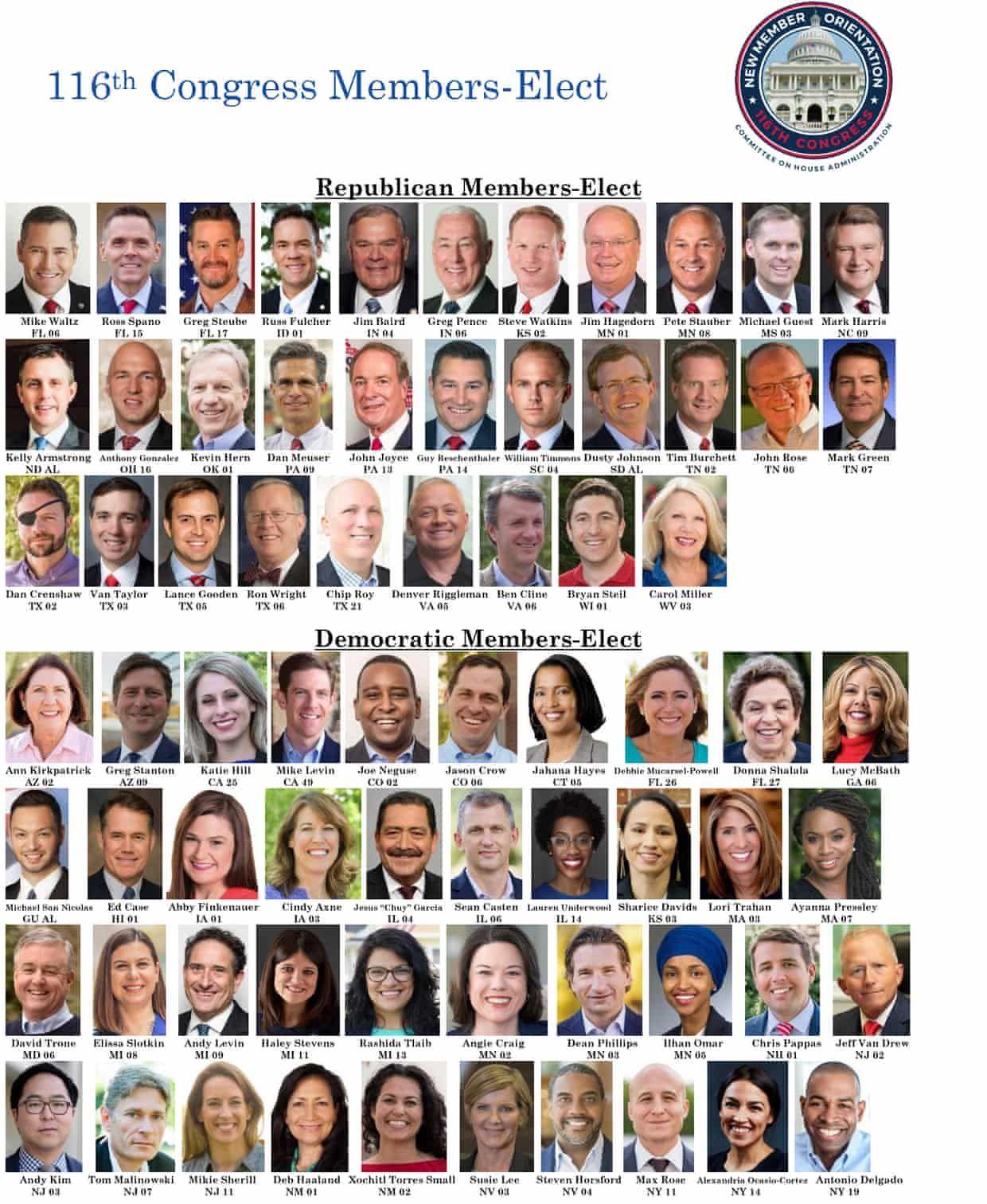 116 Congress members