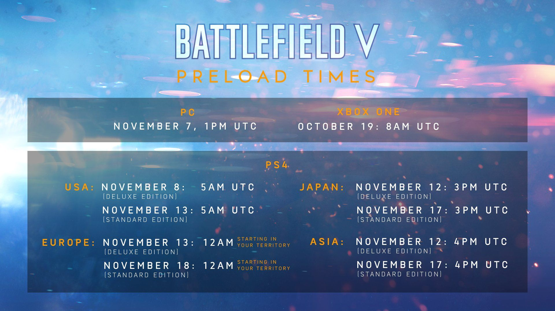 Battlefield 5' Release Time: When Can I Download on PS4