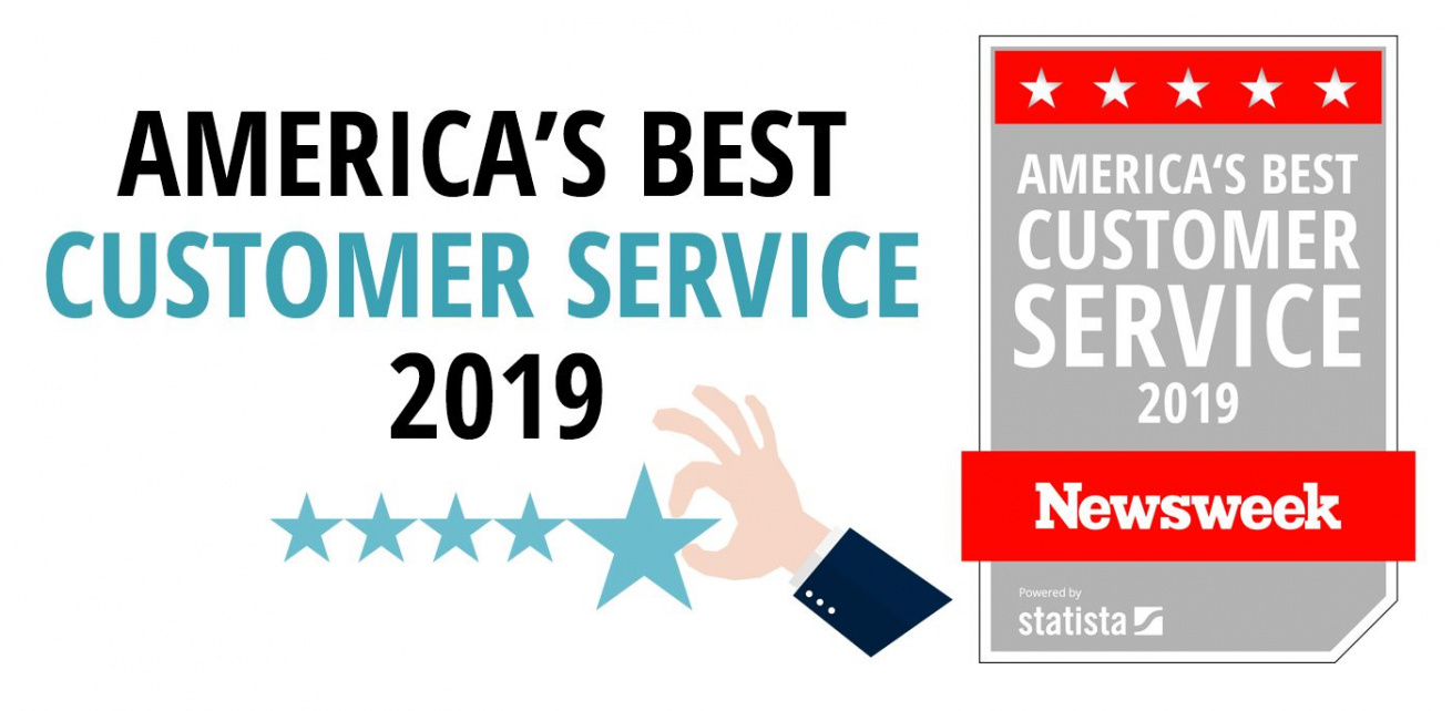 America's Best Customer Service 2019