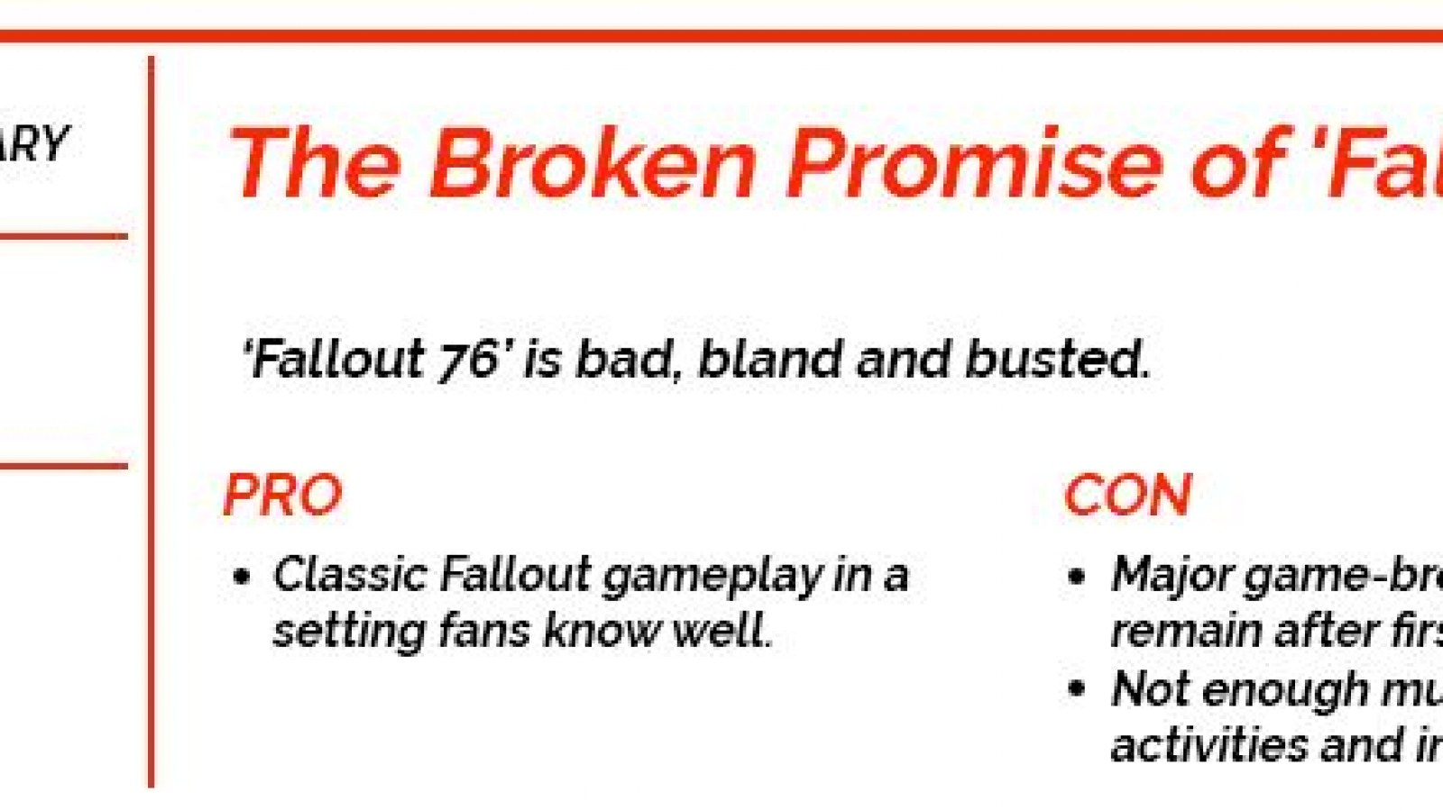 The Broken Promise of 'Fallout 76' (Review)