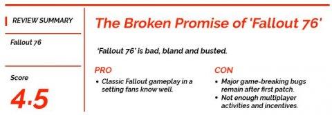 Newsgeek Review Score Fallout 76