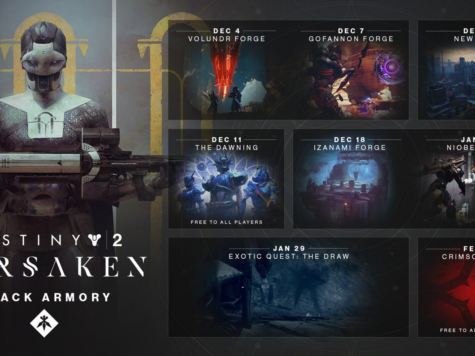 Destiny 2' Update 2 1 0 (1 29) Adds Season of Forge Before Black