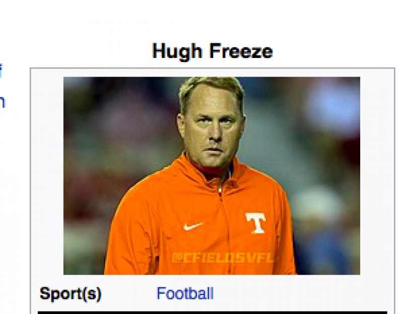 Hugh Freeze Photoshop