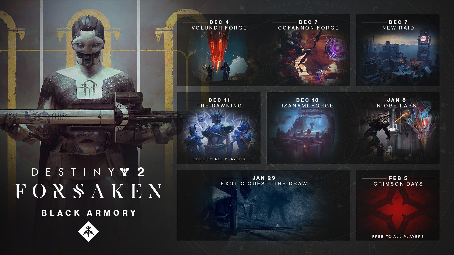 destiny 2 black armory update roadmap