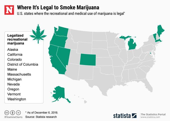 Marijuana, Weed, Pot, States, Legalization