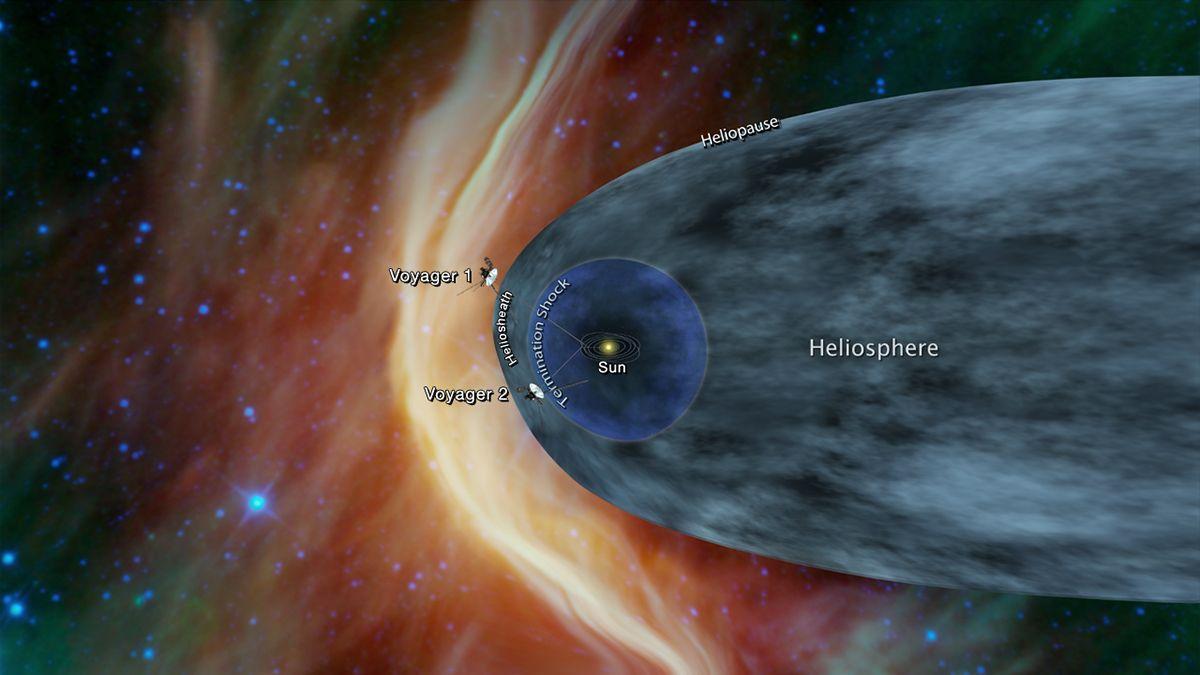 voyager heliosphere