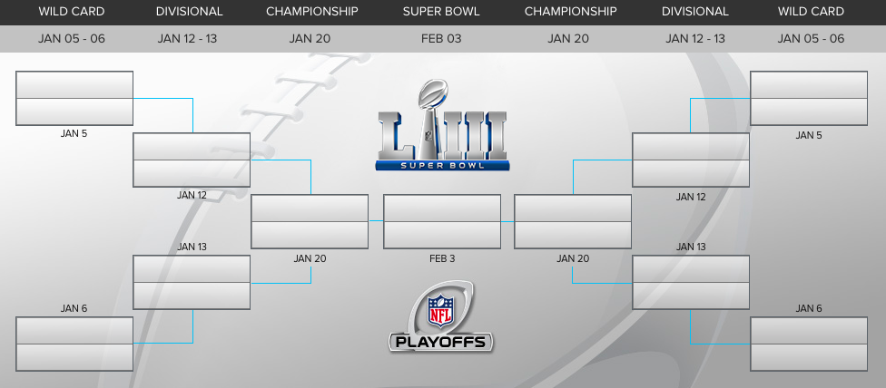 photo regarding Printable Nfl Playoffs Bracket called NFL Playoff Bracket, Plan 2018-2019: Wild Card Video games