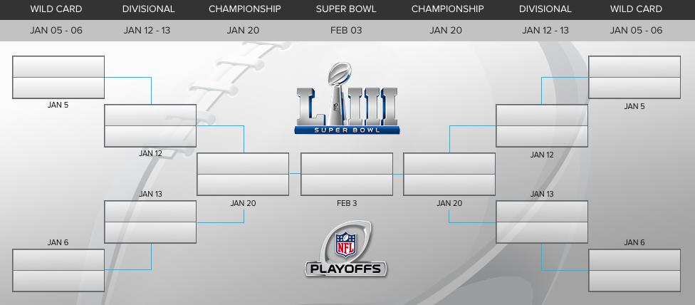 photograph regarding Nfl Playoffs Bracket Printable titled NFL Playoff Bracket, Timetable 2018-2019: Wild Card Game titles