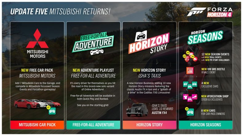 Forza, horizon, 4, update, Mitsubishi, car, pack, dlc, January, series, 5, patch, notes