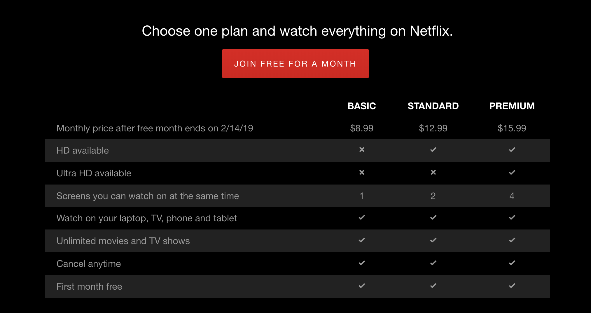 Netflix, raising, prices, price, increase, hike, 2019, history, of, Netflix, pricing, disney, hbo, streaming, compare, compete