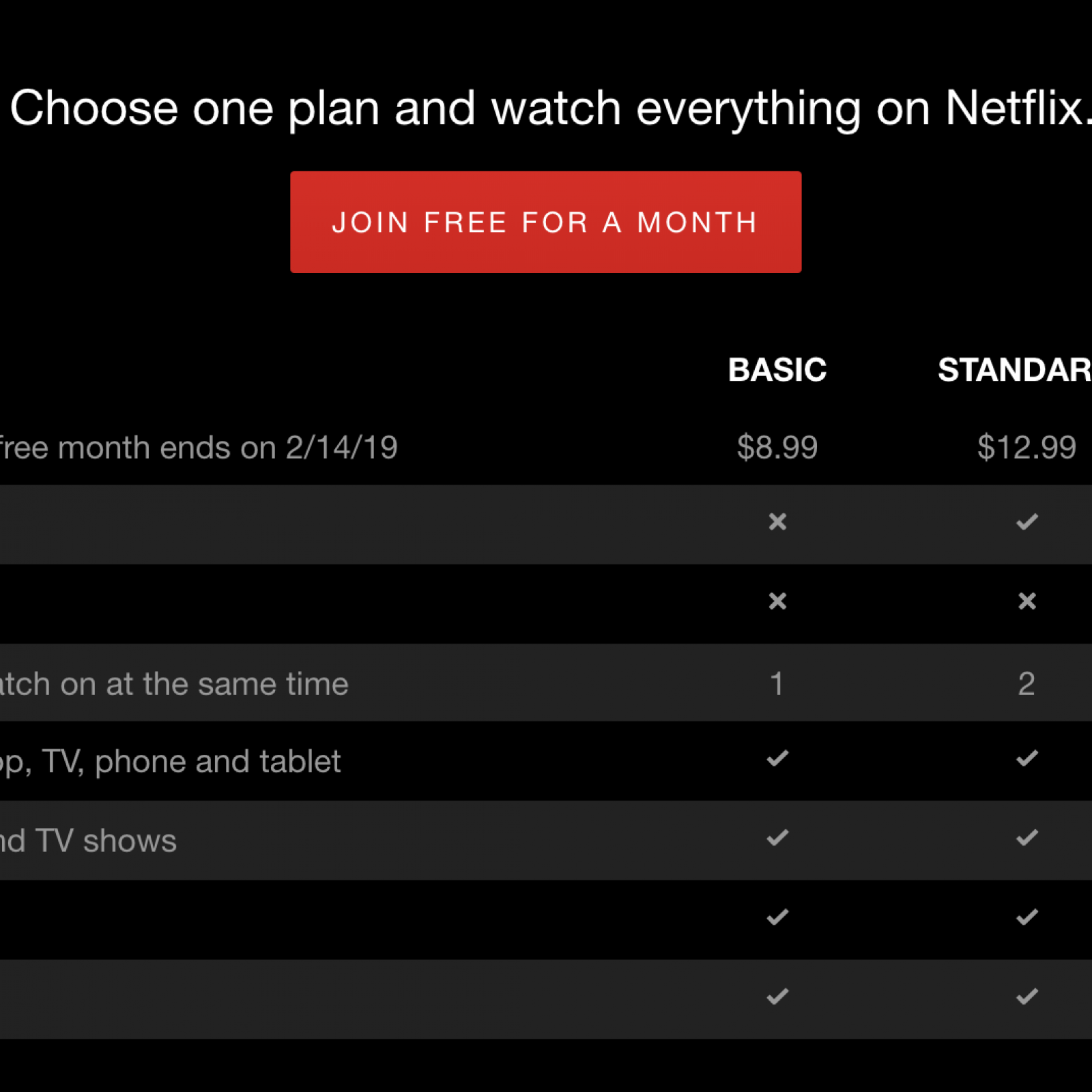 Netflix is Raising Prices to a Historical Height: When and