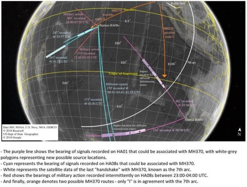 MH370 signals