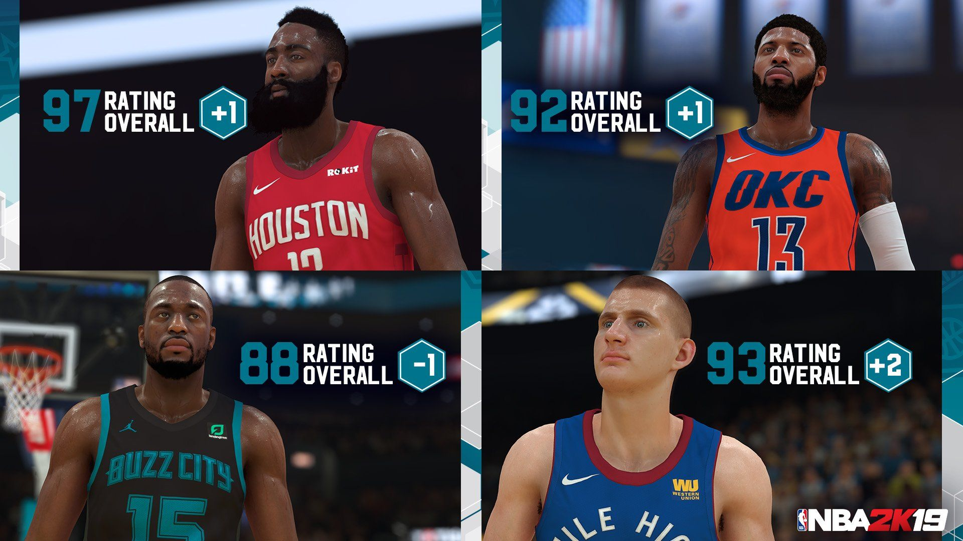 NBA 2K19' All-Star Roster Update Live - Best & Worst Player