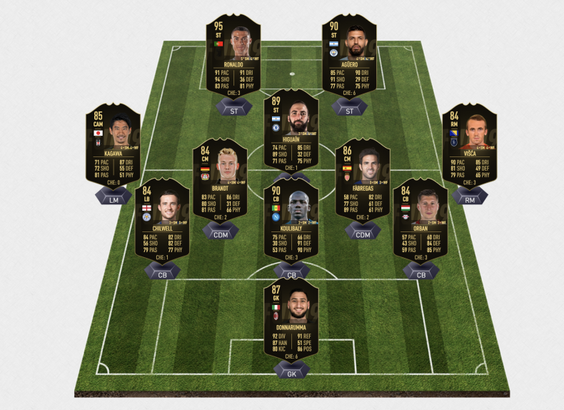 fifa, 19, totw, 21, released, fut, list, players, Team, of, the, week, starters, substitutes, Koulibaly, Aguero, Ronaldo
