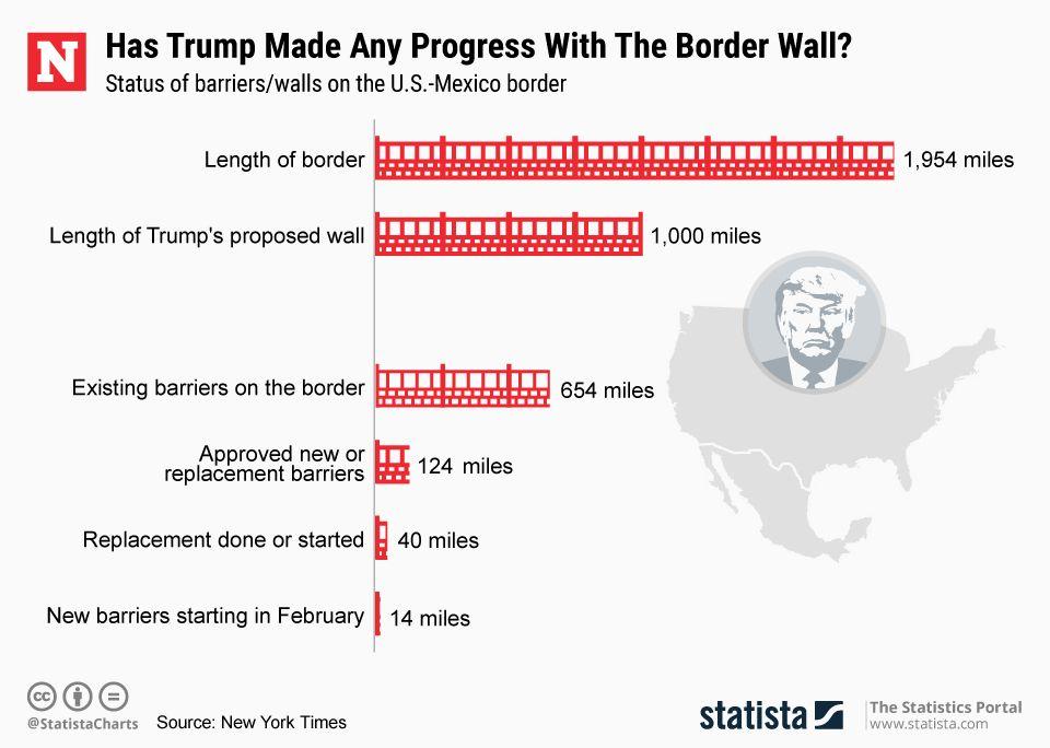 20190206_Border_Wall_Newsweek