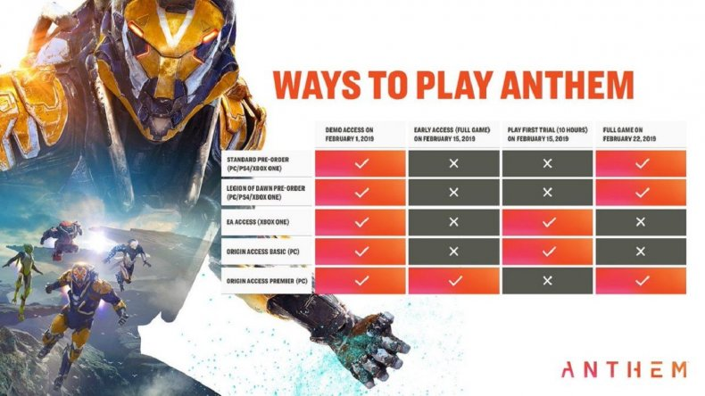 anthem early access origin access basic premier ea access