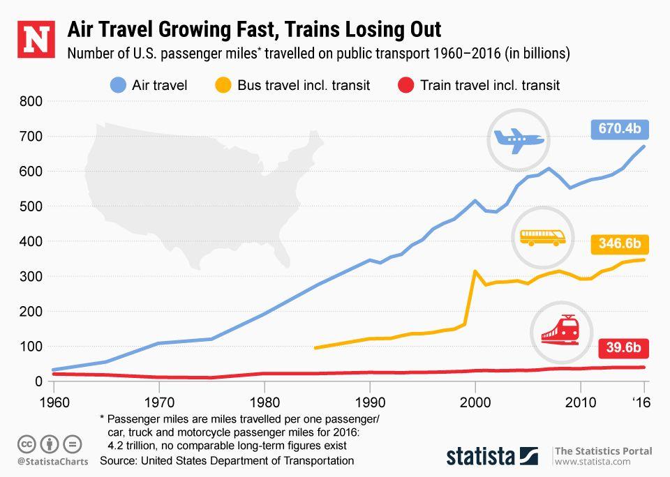 20190212_Train_Travel_Newsweek