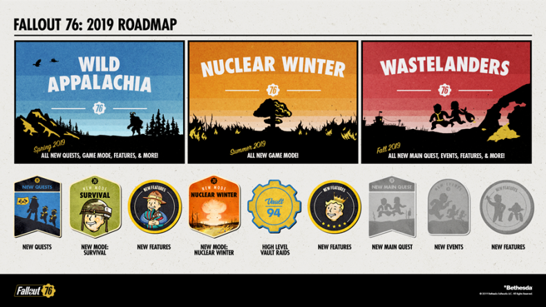 fallout-76-dlc-update-roadmap