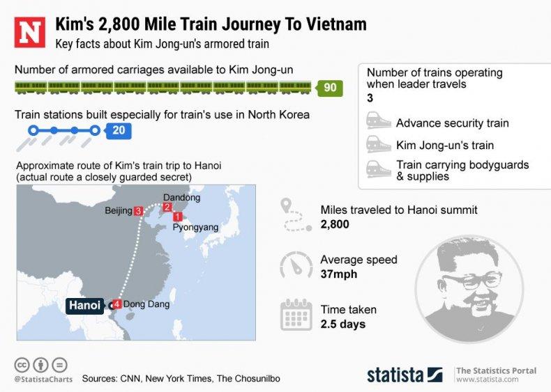 20190227_Kim_Train_NW