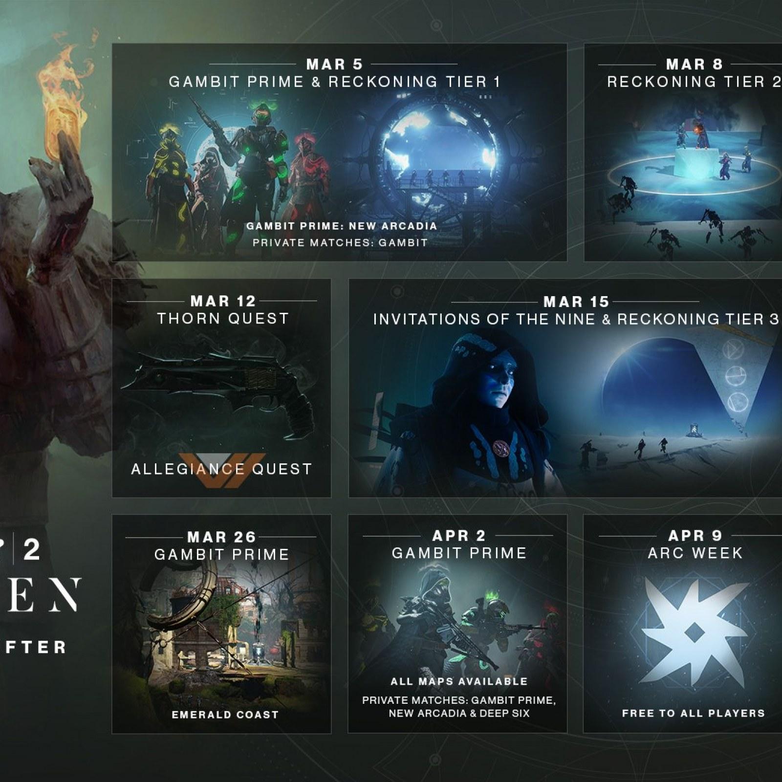 Destiny 2' Update 2 2 0 (1 33) Adds Season of the Drifter
