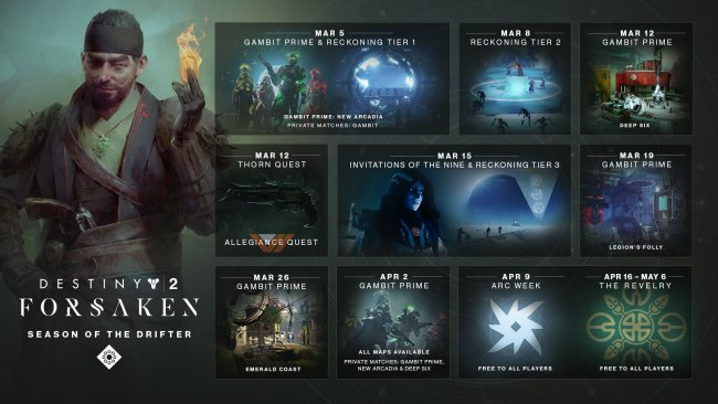 Destiny 2' Update 2 2 0 (1 33) Adds Season of the Drifter