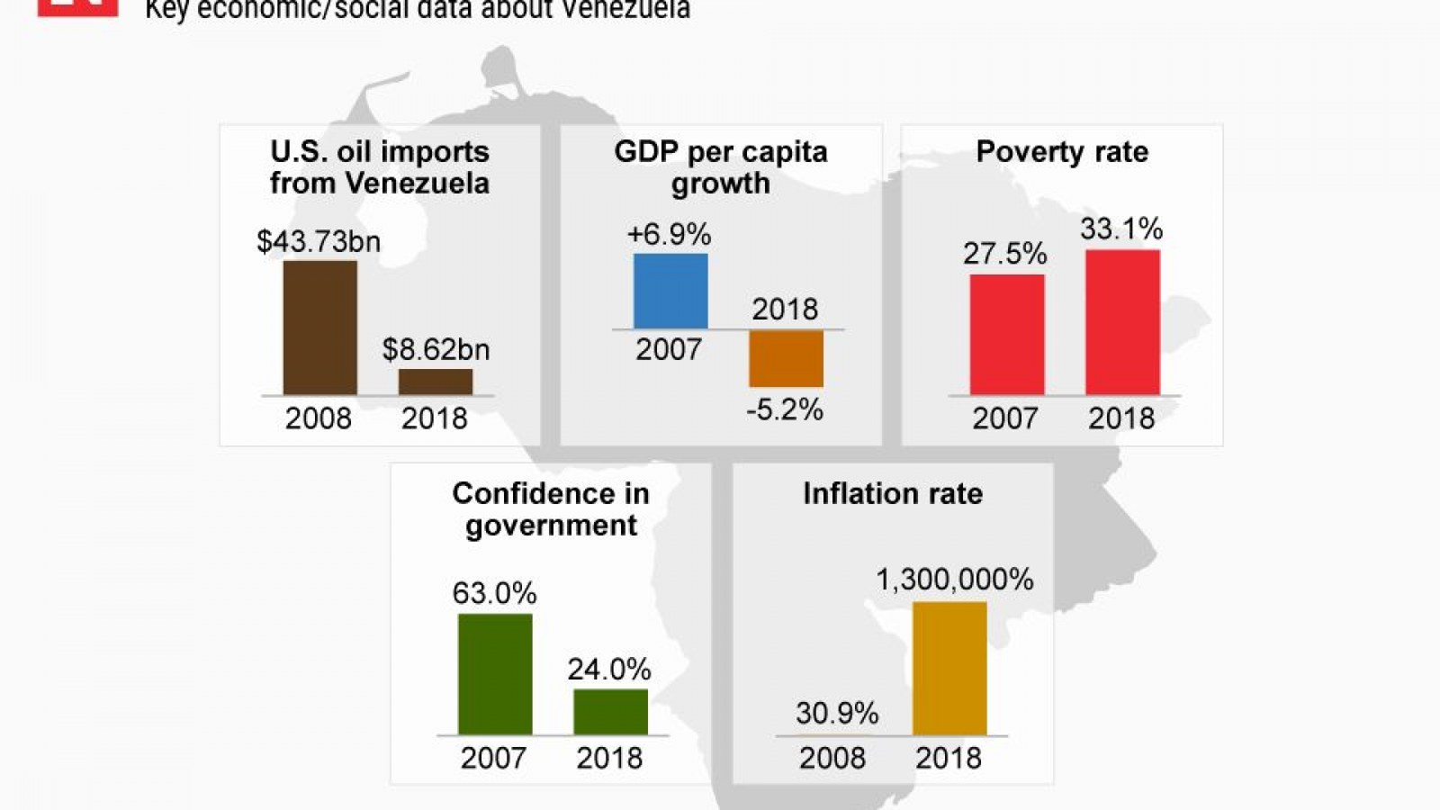 Venezuela Crisis 2019 Explained: Essential Information About