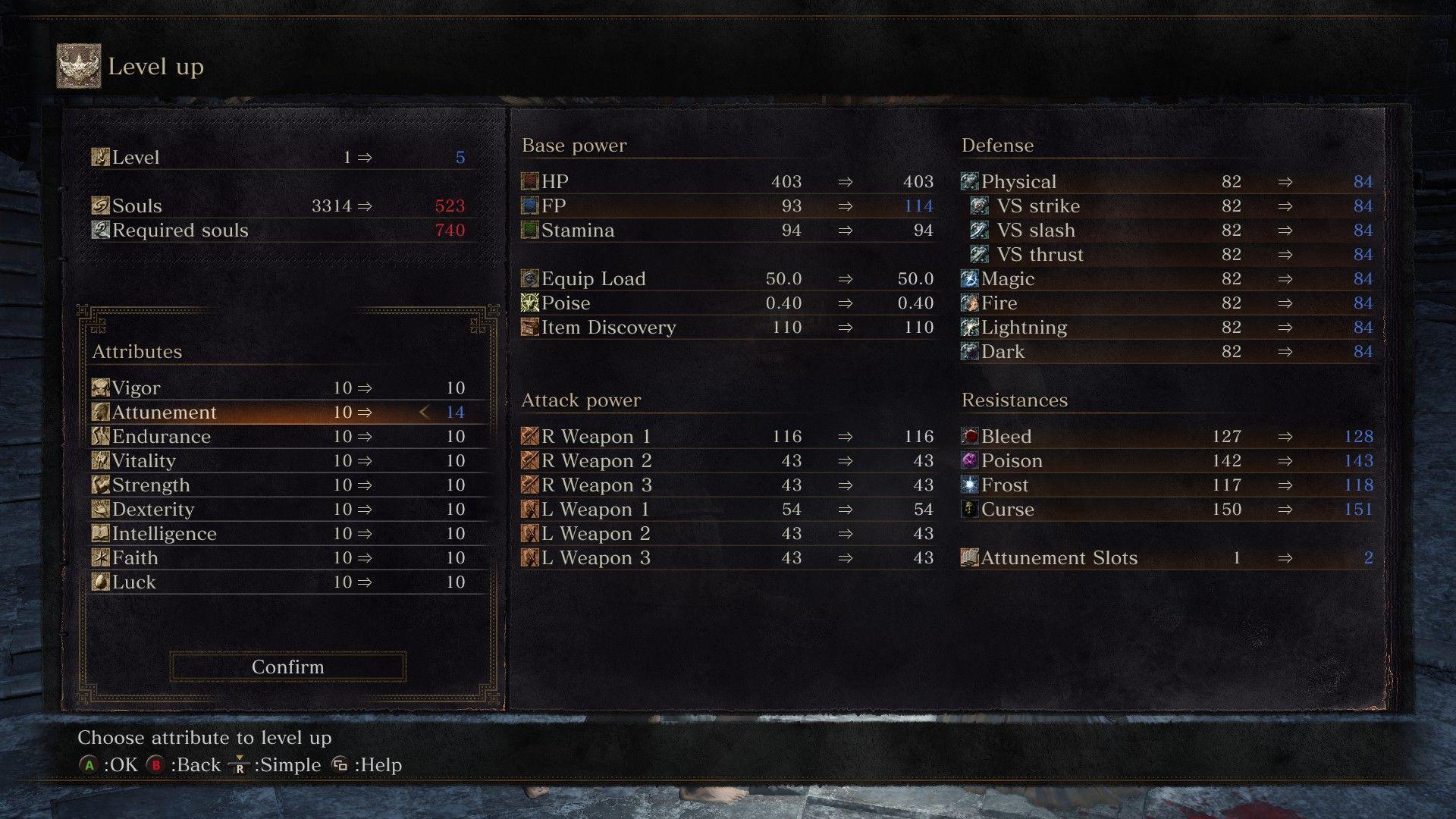 Sekiro Shadows Die Twice Vs Dark Souls How Are They