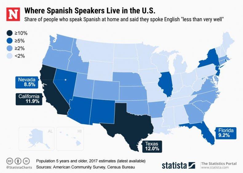 20190327_Spanish_Speakers_Newsweek