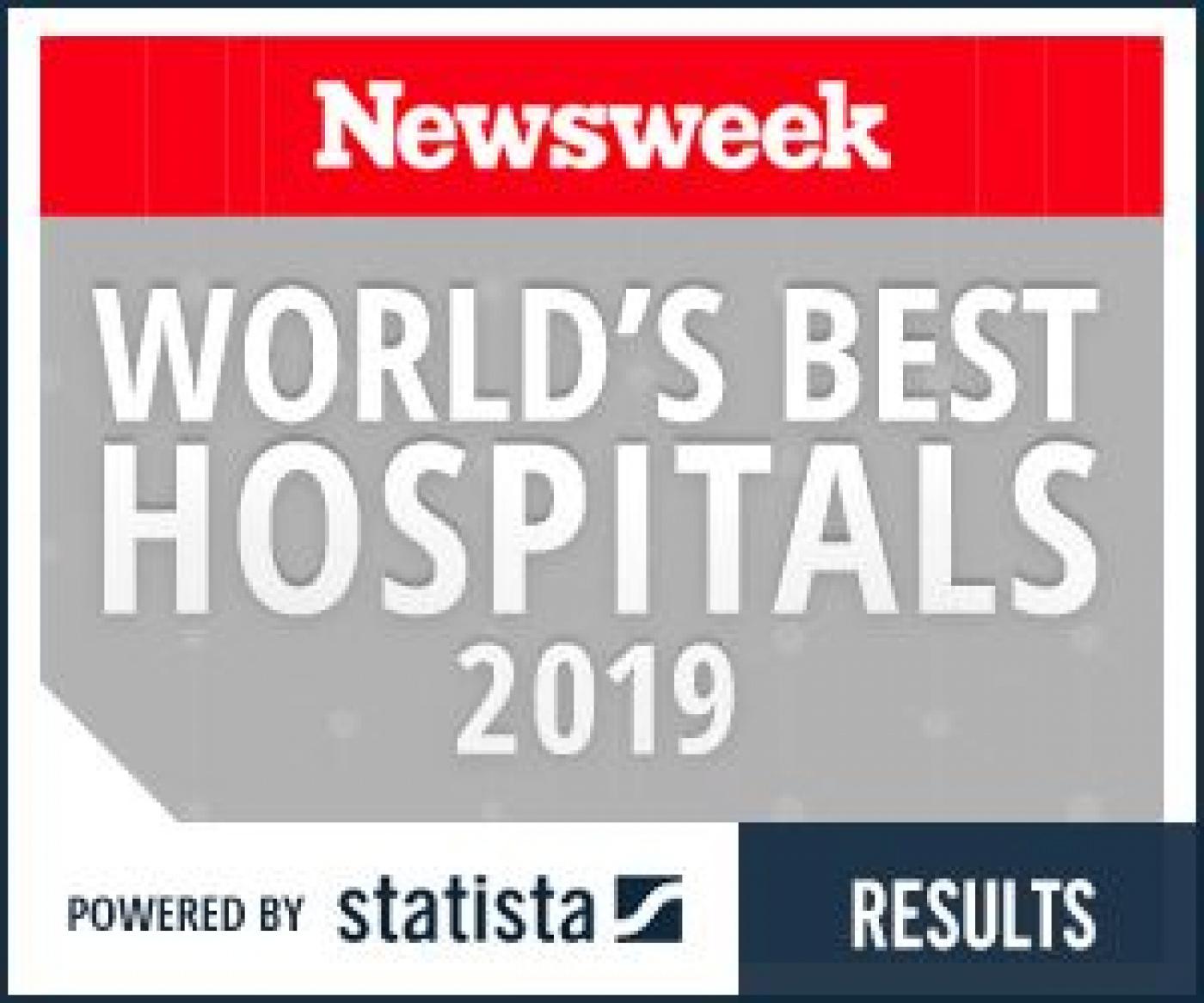 2019-0328-Best-Hospital-TD-300x250