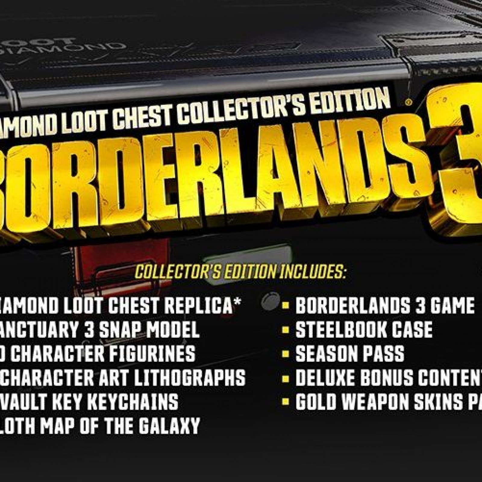 Borderlands 3' Pre-Orders: Bonuses, Editions, Box Art and More