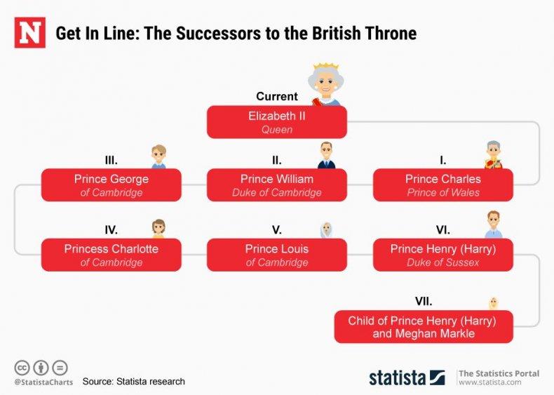20181015_British_Throne