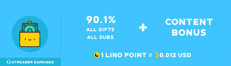 lino points dlive streaming pewdipie