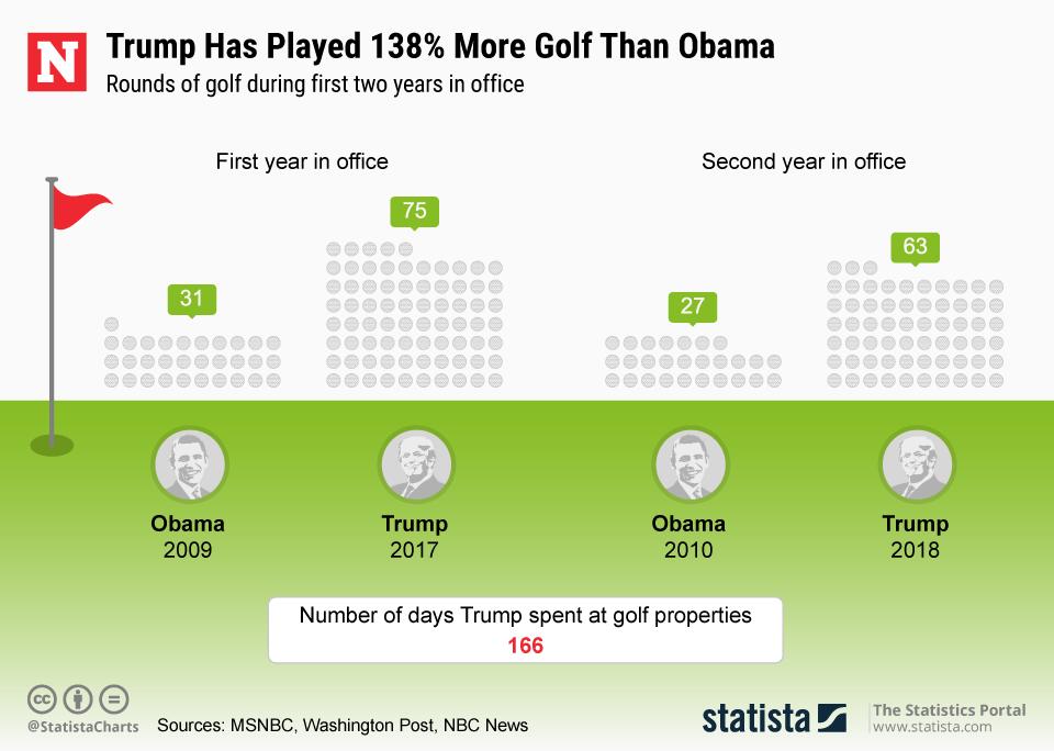 20190412_President_Golf_NW
