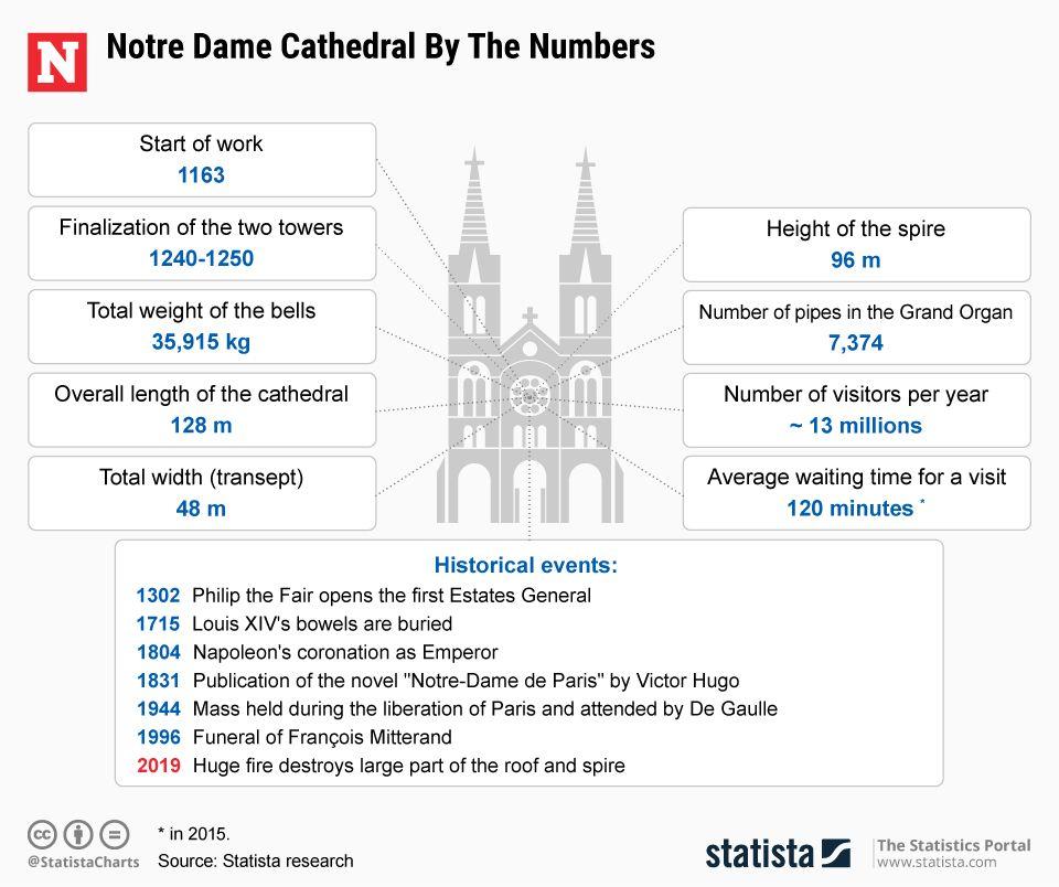 20190416_Notre_Dame_Newsweek