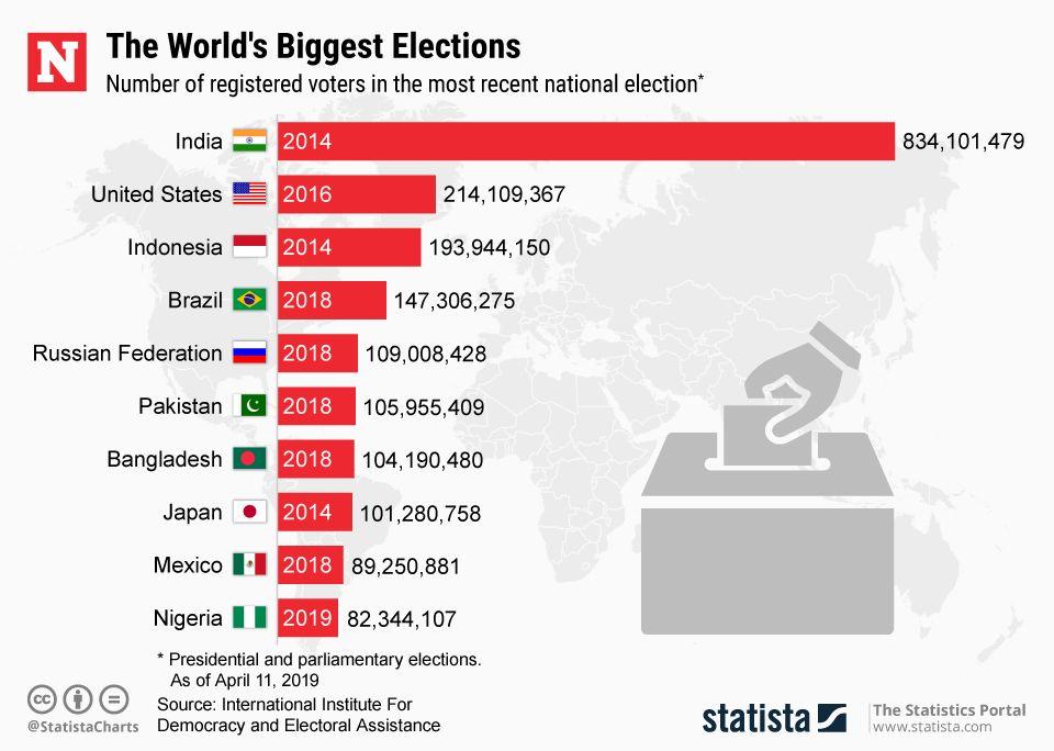 20190417_Elections_Newsweek