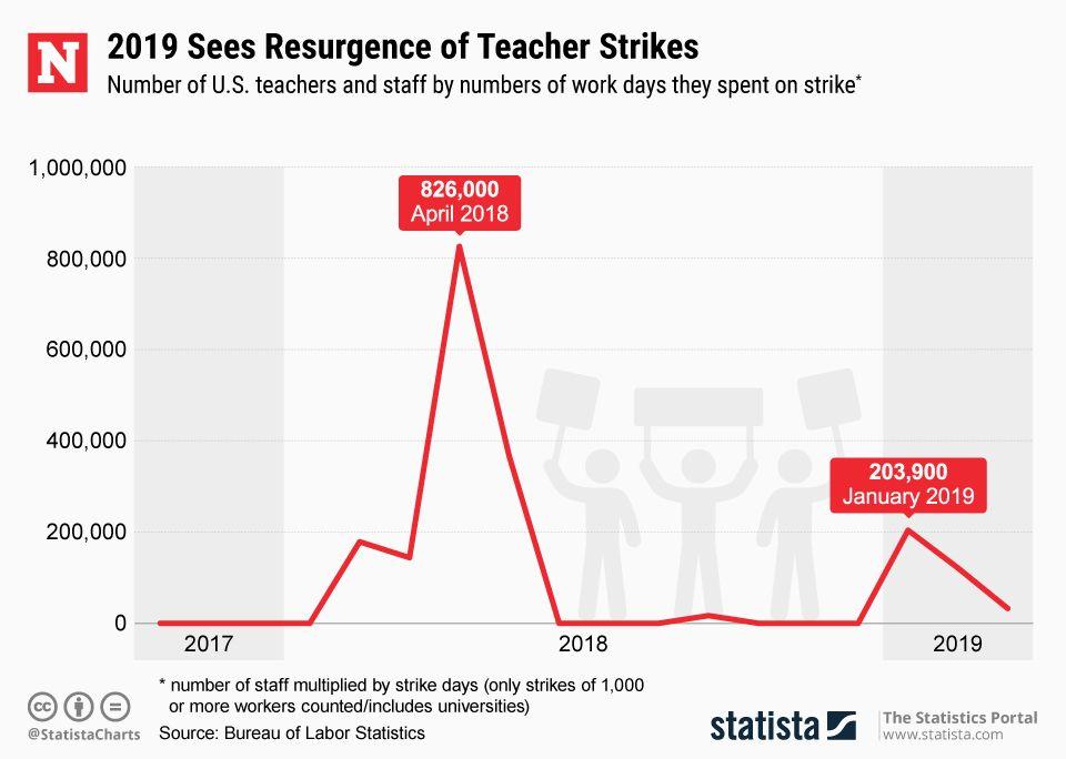20190507_Teacher