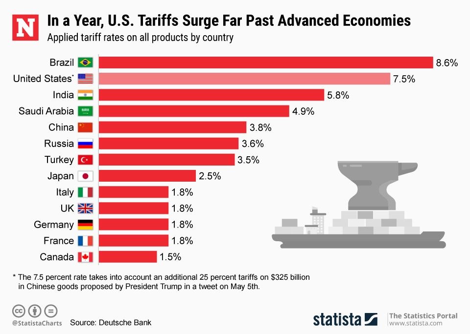 20190514_Tariff_Countries_Newsweek