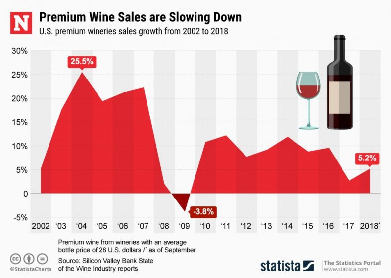 20190517_Premium_Wine