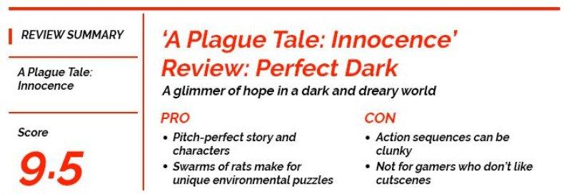 Newsgeek Review Score Card A Plague Tale