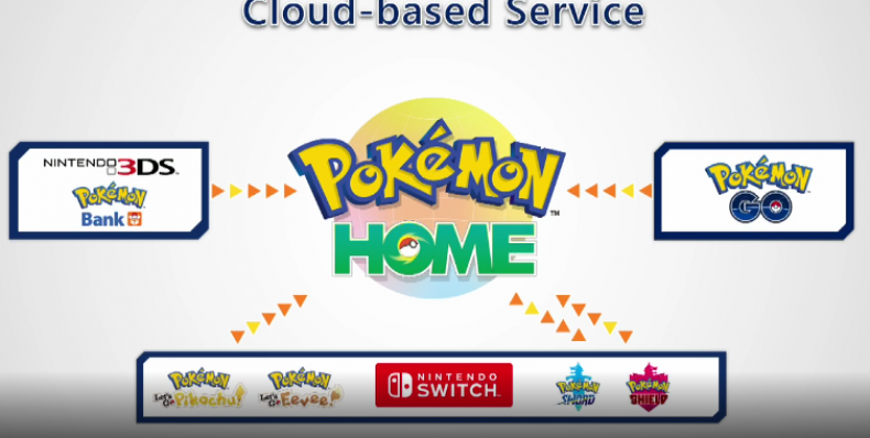 pokemon home switch mobile phone