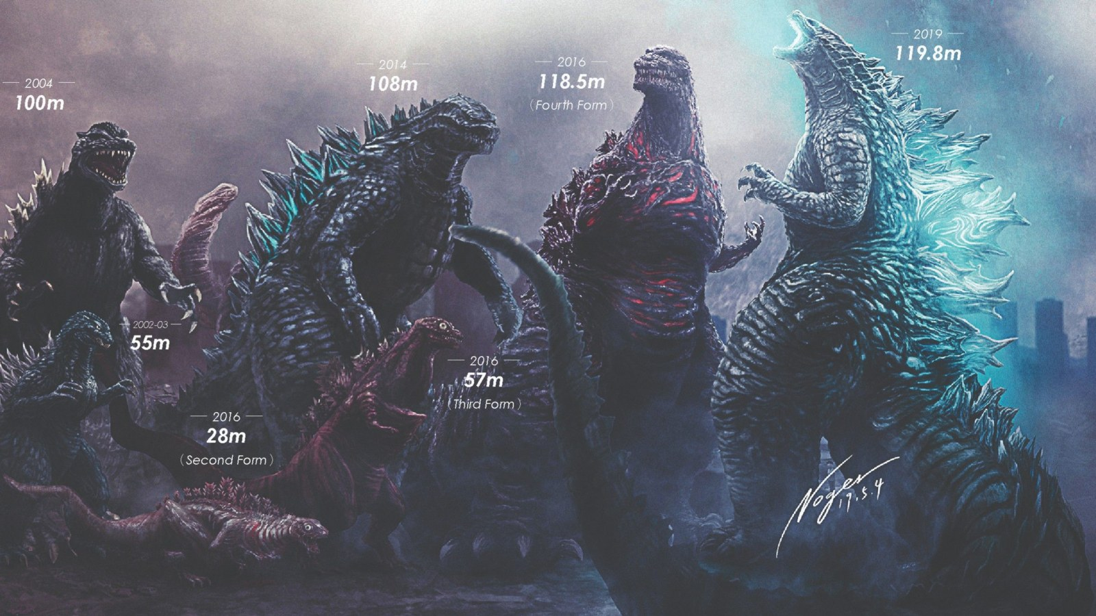 Godzilla Size Chart Shows How Much The King Of Monsters Has