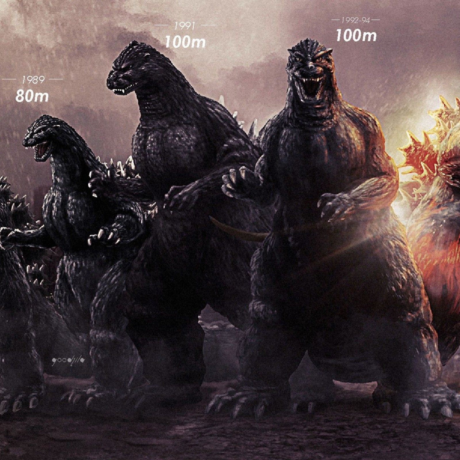 Godzilla' Size Chart Shows How Much the 'King of Monsters