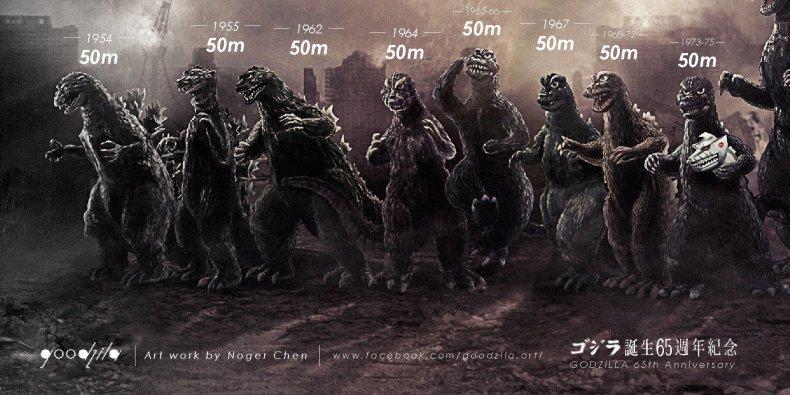 godzilla-showa-period-king-monsters