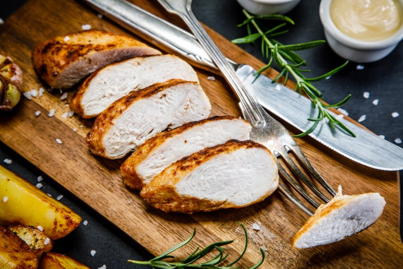 chicken breast food healthy stock getty