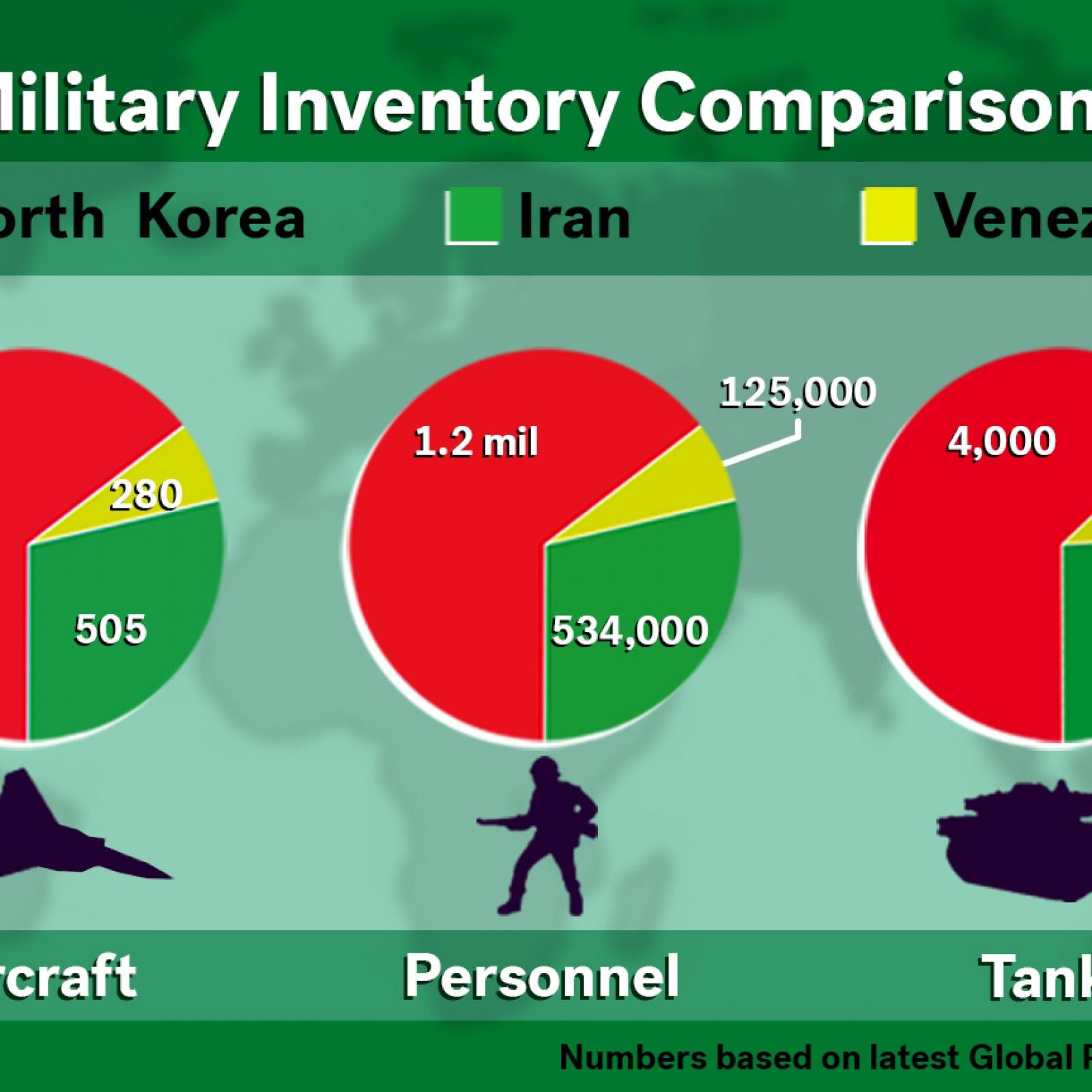 World War III: How Likely Is It U S  Will Fight in Iran