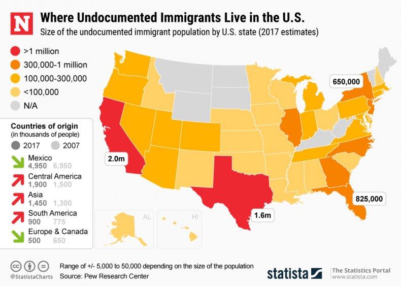 Undocumented Immigrant Locations US