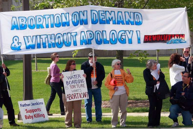 South Bend Indiana Abortion